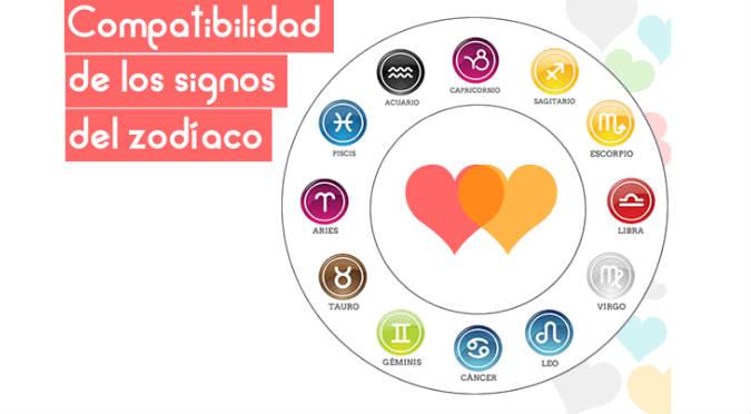 Test: ¿Eres una buena o mala pareja según tu signo del Zodiaco?