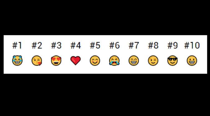 Día del emoji: ¿Cuáles son los más usados?